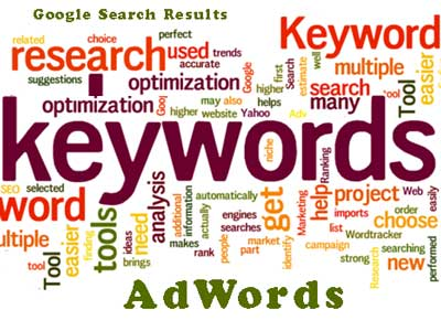 Keyword research and learning the new word routeplanner